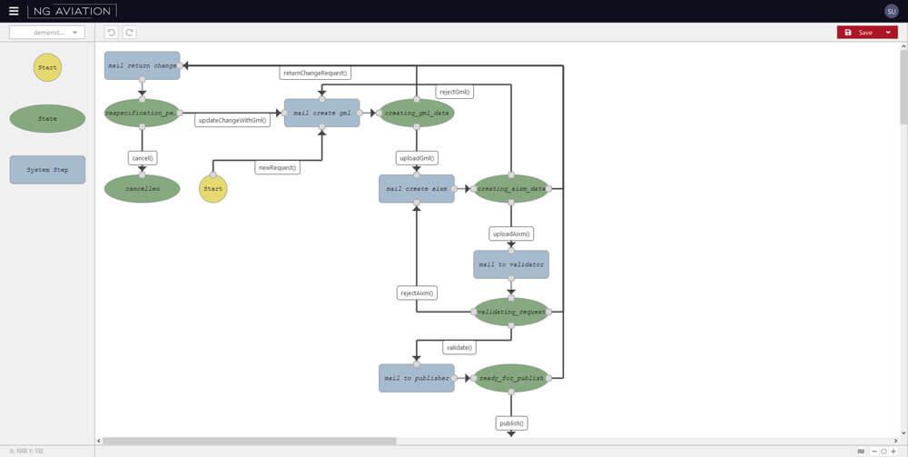 NG-AIME_modules_workflow-designer